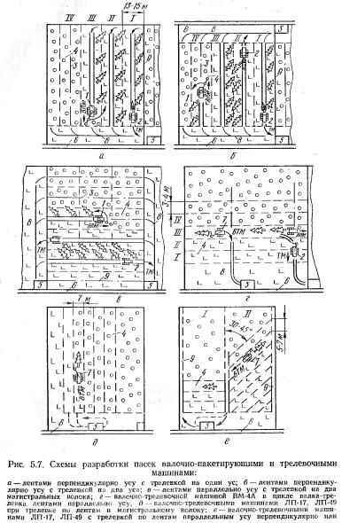 Разработка пасек (часть 7)