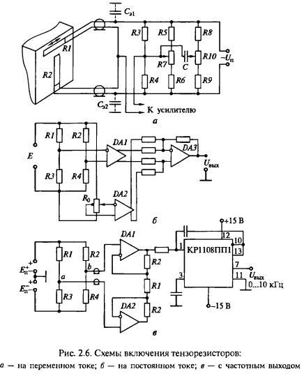 тензорезисторами R1, R2,