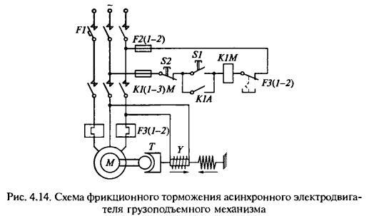 При пуске электродвигателя