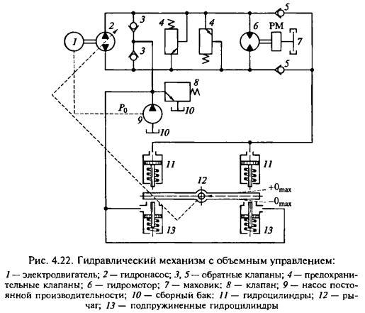 Схема кроме электродвигателя 1
