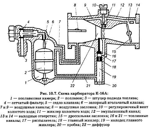 Схема воздушной система охлаждения двигателя