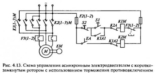 Типовые схемы разомкнутых систем управления электродвигателями