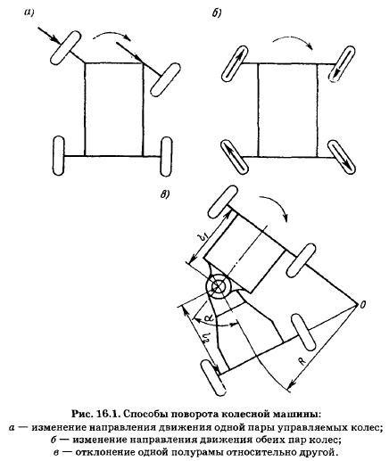 тракторы (К-703, ЛТ-171,