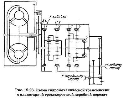 схему механической коробки