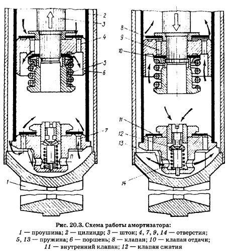 Колесные трелевочные тракторы