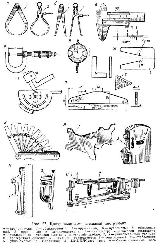 Контрольно измерительный инструмент и приборы Ремонт  Контрольно измерительный инструмент и приборы