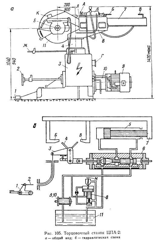 Схема гидравлики на два цилиндра