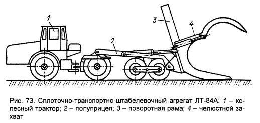 колесного трактора К-703,